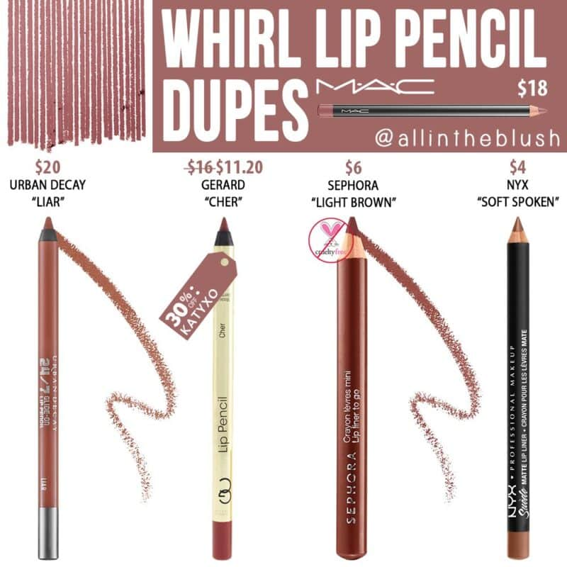 MAC-Whirl-Lip-Liner-Dupes
