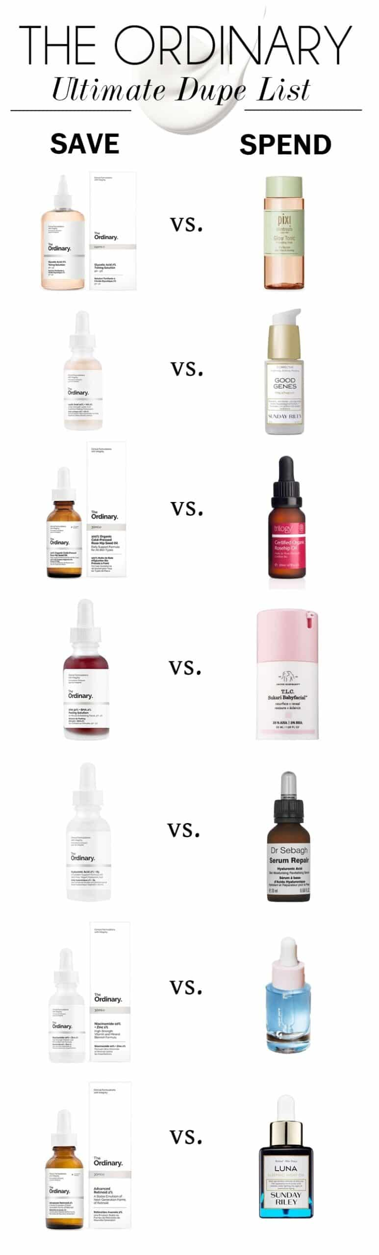 The-Ordinary-Ultimate-Dupe-List