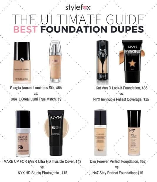The-Ultimate-Guide-to-The-Best-Foundation-Dupes